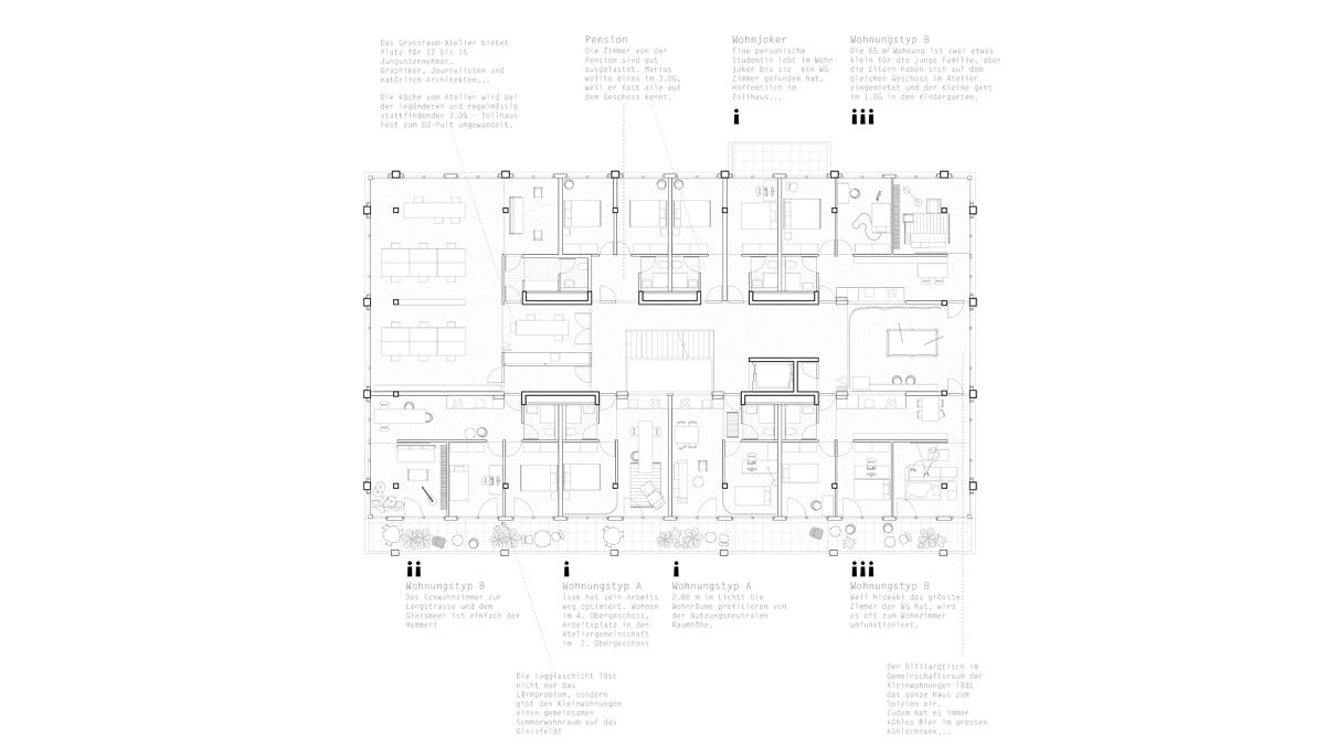 zollhaus, studio trachsler hoffmann, genossenschaft kalkbreite,